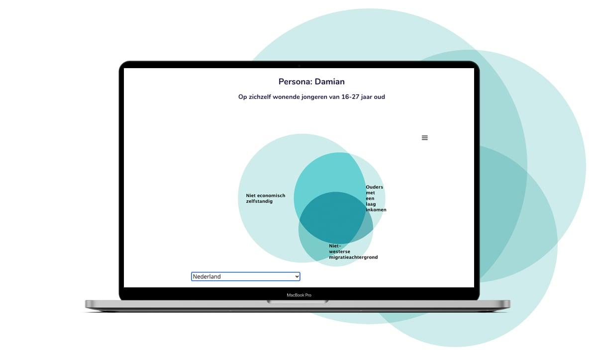 Voorbeeld van een visualisatie gemaakt met de NJI Datavisualisatie tool
